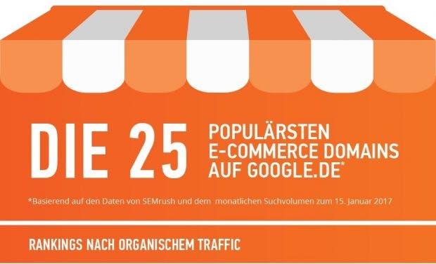 Die populärsten E-Commerce Domains in Zahlen. (Grafik: Semrush)