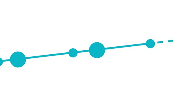 Mit diesem Tool erstellst du interaktive Timelines für deine Website