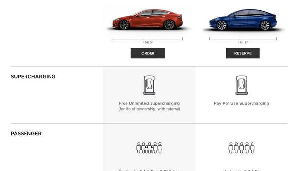 Tesla Model S vs. Tesla Model 3 – das teurere Modell bietet kostenloses Aufladen per Supercharger und mehr Platz. (Screenshot: Tesla/t3n.de)