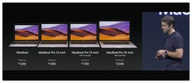 Auch das Macbook-Pro-Lineup hat eine Auffrischung bekommen. (Screenshot: Apple)