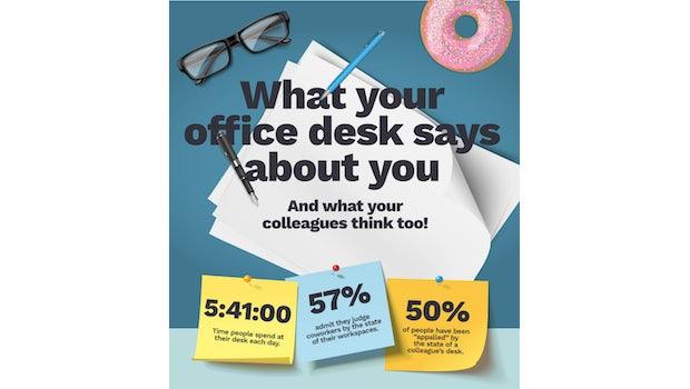 Was dein Arbeitsplatz über dich verrät. (Infografik: JFK Binding)