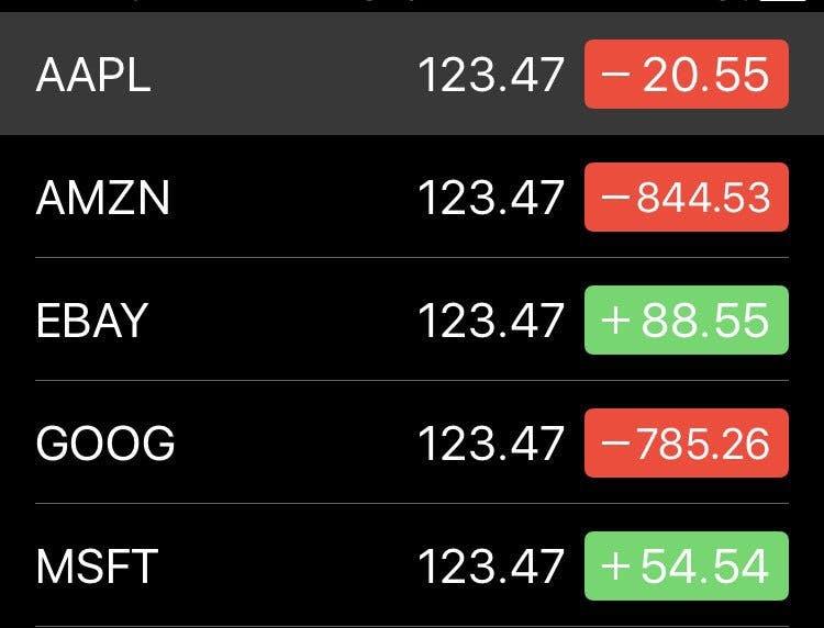 Google, Apple, Amazon: Warum am Montag die Aktien aller Techkonzerne gleich viel wert waren