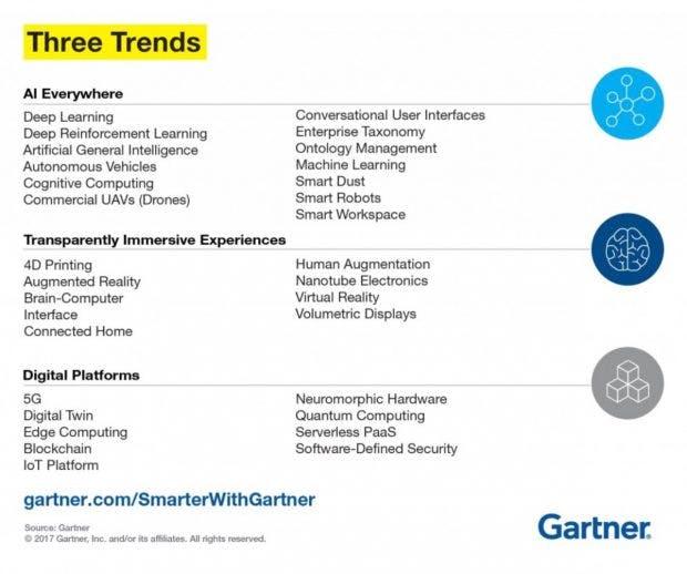 Die drei von Gartner benannten Trends im Überblick (Grafik: Gartner)