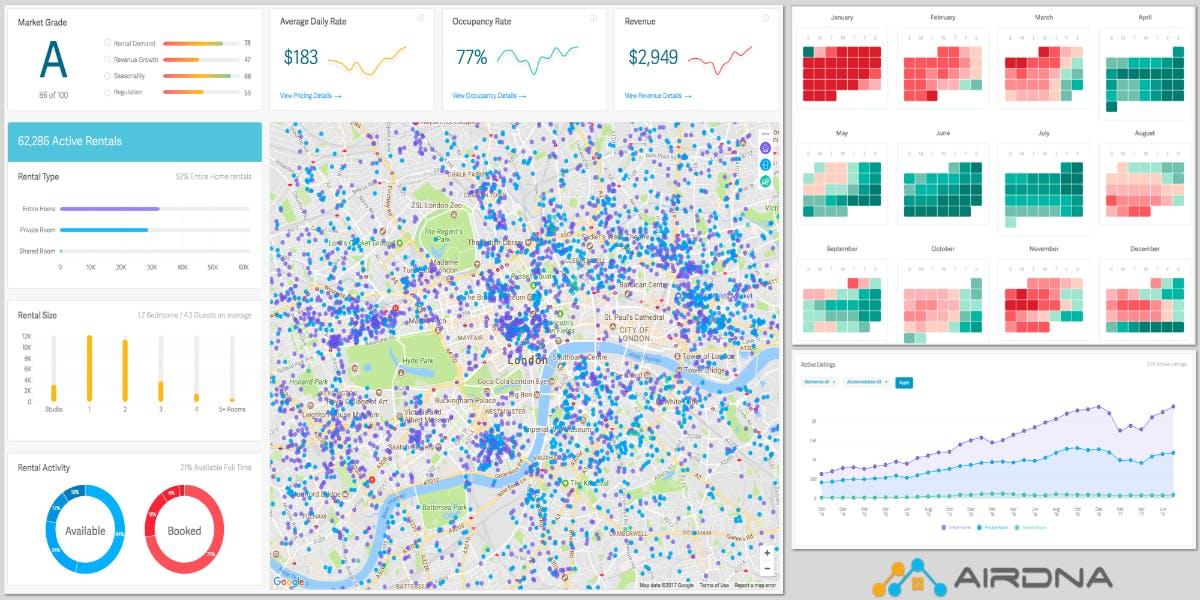 Die Preisgestaltung der eigenen Unterkunft vereinfachen soll das Tool. (Grafik: Screenshot AirDNA.co)