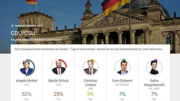 Neue Google-Tools zur Bundestagswahl 2017: So können Wähler sich informieren