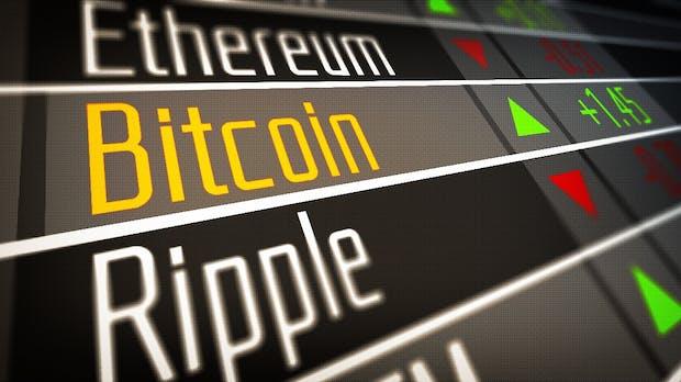 Blockchain Aktien