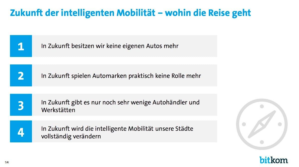 Zukunft der intelligenten Mobilität. (Grafik: Bitkom)