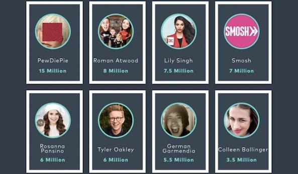 Das sind die erfolgreichsten Youtube-Stars in 2017 – und andere Fakten