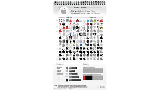 (Grafik: boredpanda.com)
