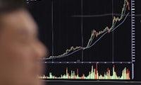 Kurz vor Future-Start: Ausschläge bei Bitcoin werden heftiger