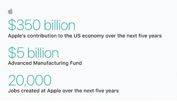 Apple kündigt massive Investments in den USA. (Bild: Apple)