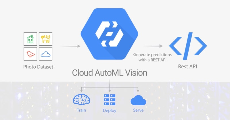 Google will mit Cloud AutoML den Einstieg ins Machine Learning vereinfachen