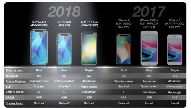 Ios 12: diese features sollen auf iphone und ipad kommen t3n