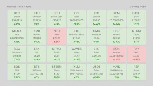 Der Crypto-Currency-Monitor ist eine reine tvOS-App. (Bild: Crypto-Currency-Monitor)