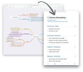 Das Mindmapping-Tool Mindnote kann ganze Mindmaps als Projekte in Things exportieren. (Grafik: Cultured Code)