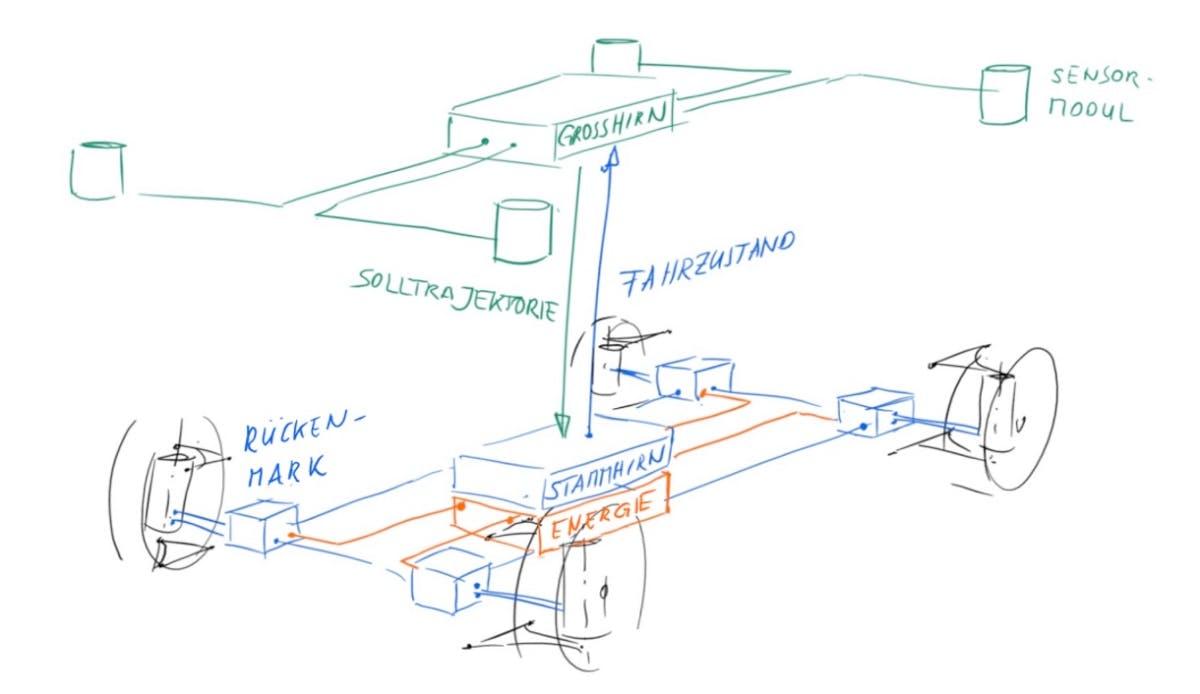 Charmant Gem Elektroauto Schaltplan Fotos - Elektrische Schaltplan ...