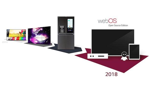 WebOS: LG veröffentlicht Open-Source-Version des Betriebssystems