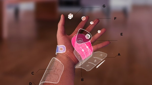 Virtuelle Wearables: Ein UI-Konzept für die Mixed-Reality-Ära