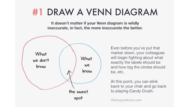 10 (nicht ganz ernst gemeinte) Tricks, wie du im Meeting schlau wirkst. (Grafik: The Cooper Review)