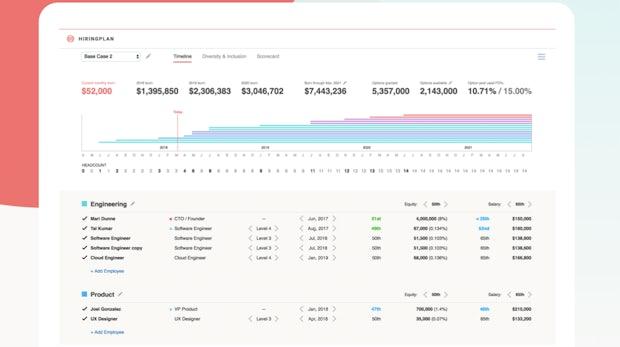 Dieses Tool zeigt dir, was es kostet, dein Team zu vergrößern