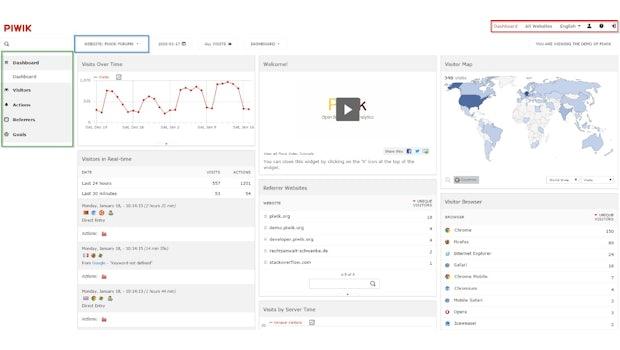 Matomo ist die beliebteste kostenlose Analytics-Alternative. (Screenshot: Matomo)