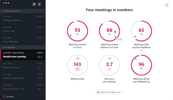 Pinstriped lässt dich messen, ob dein Meeting erfolgreich ist