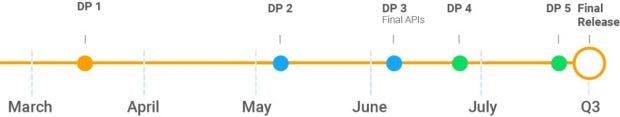 Android 9.0 P: Zwei Betas sind noch vor dem finalen Release zu erwarten. (Grafik: Google)