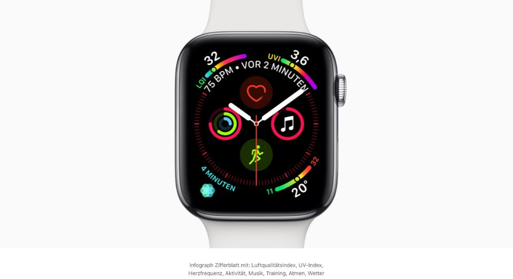 Apple Watch Series 4: Mehr Platz für Komplikationen. Screenshot: Apple)