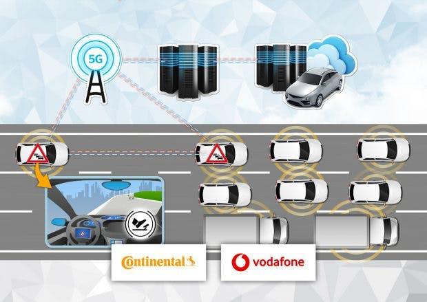"""Zur Vermeidung von Auffahrunfällen, testen Continental und Vodafone die """"intelligente Warnung"""" vor einem Stauende.(Bild: Continental)"""