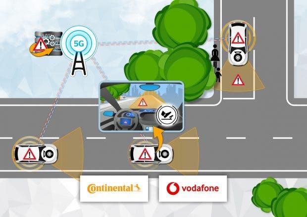 Beim digitale Schutzschild für Fußgänger hilft die Vernetzung zwischen Fahrzeugen, Autofahrer vor Fußgängern zu warnen, bevor sie überhaupt ins Sichtfeld kommen. (Bild: Continental)