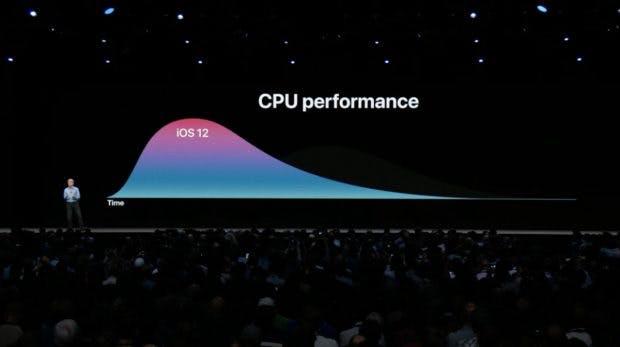 Apple hat den Unterbau von iOS verändert, so dass der Prozessor zum Start einer Aktion hochgefahren wird. (Screenshot: t3n.de)