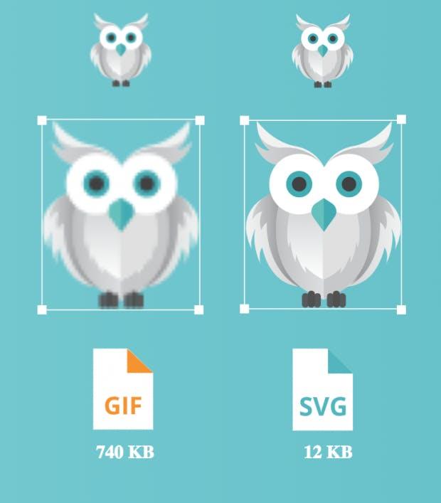 GIFs sind häufig größer und außerdem nicht verlustfrei skalierbar. SVGs punkten in beiden Kategorien. (Screenshot: Svgator/t3n.de)