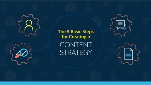 5 Schritte zur Content-Strategie