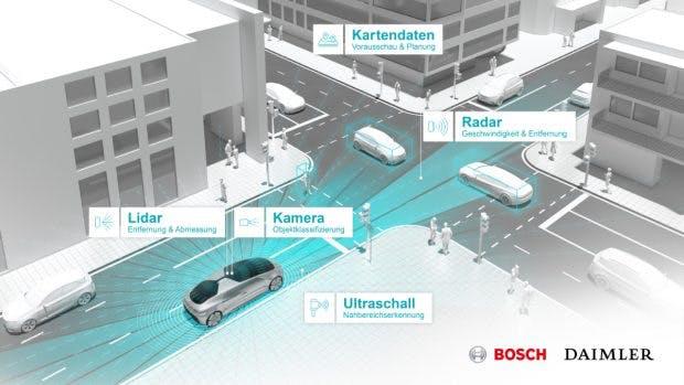 Daimler und Bosch: Autonome Shuttles sollen Ende 2019 Teil des Verkehrs in einer kalifornischen Metropole werden. (Grafik: Daimler; Bosch)