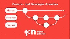 Im erweiterten Feature-Workflow haben die Feature-Branches nur Kontakt mit dem neuen Developer-Branch. (Grafik: t3n.de)