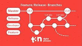 Im dieser Erweiterung kommt der Release-Branch hinzu, der die Fertigstellung einer fertigen Version vereinfacht. (Grafik: t3n.de)