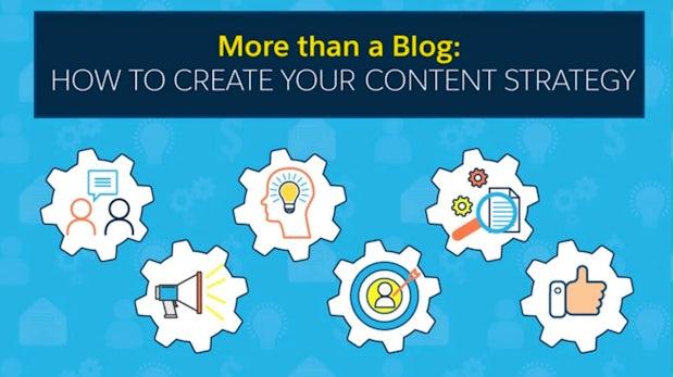 So entwickelt ihr eine wirklich erfolgreiche Content-Strategie