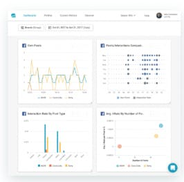 Quintly: Tool für Social Media Benchmarking