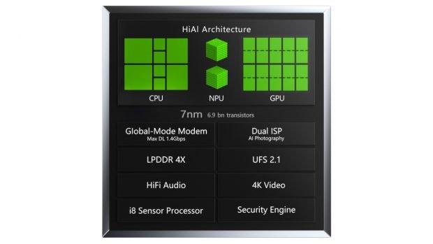 Die Chips des Kirin-980-SoC im Überblick. (Bild: Huawei)