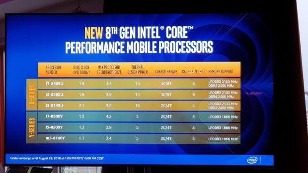 Die verschiedenen Modelle der neuen Intel Core-Prozessoren der 8. Generation. (Foto: t3n.de)