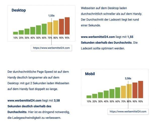 Pagespeed-Vergleich: Desktop Mobile
