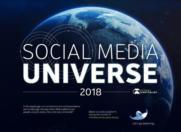 Social-Media-Universum