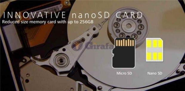 Während das meiste der Marketing-Materalien schlüssig erscheint, irritiert uns die Nano-SD-Karte - hat Huawei die Speicherkarte geschrumpft? (Screenshot: Girafa)
