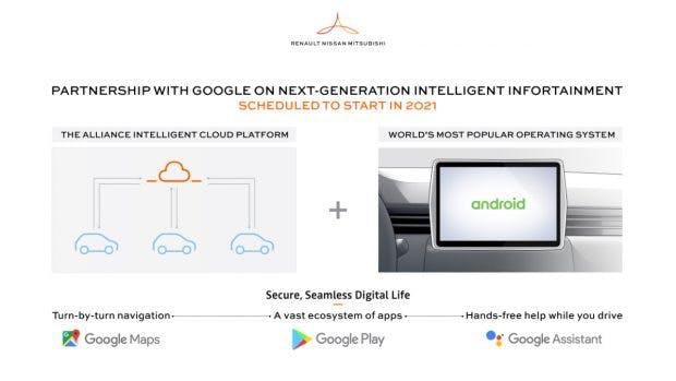 Mit Android Auto bringt Renault-Nissan-Mitsubishi Google Maps und mehr in Millionen Autos. (Infografik: Renault-Nissan-Mitsubishi)Mit Android Auto bringt Renault-Nissan-Mitsubishi Google Maps und mehr in Millionen Autos. (Infografik: Renault-Nissan-Mitsubishi)