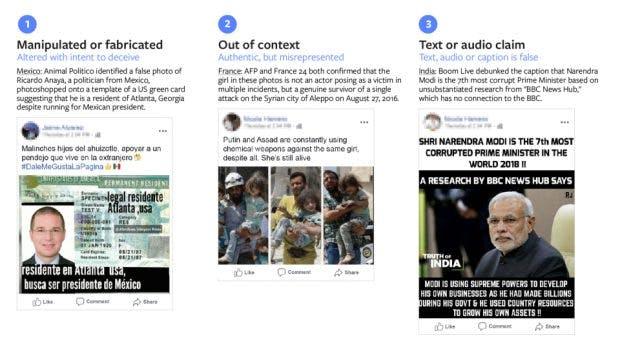 Arten von Fake-News in Bildern