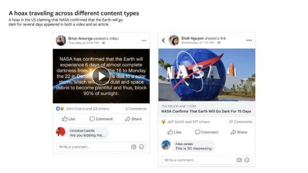 Fake-News in verschiedenen Content-Formaten