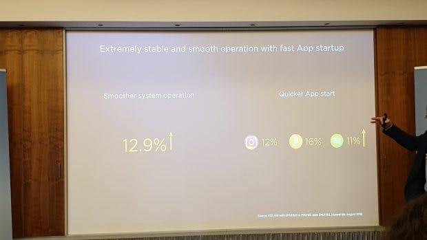 Apps sollten unter EMUI 9 schneller starten, das System flüssiger laufen. (Foto: t3n.de)