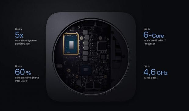 Performance des Mac Mini 2018. (Bild: Apple)