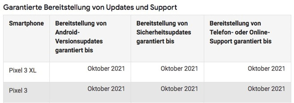 Das Pixel 3 und 3 XL werden bis 2021 mit stets aktuellen Android-Versionen versorgt. (Screenshot: t3n: Google)