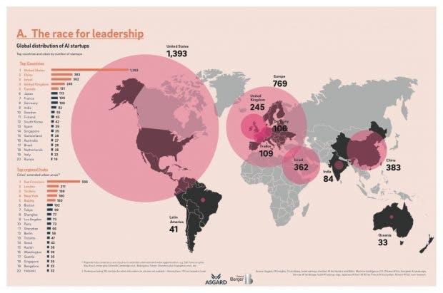 Globale KI-Studie von Adgard und Roland Berger.